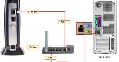 connecting-a-router
